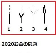 2020お金の問題.jpg