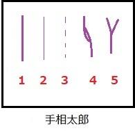 専業主婦の手相1~5.jpg