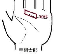 新型コロナ50代.jpg