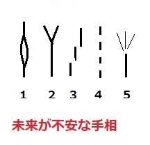 未来が不安な手相.jpg